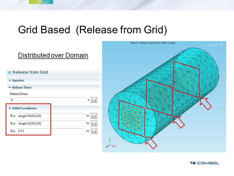 Grid Based (Release from Grid) Distributed over Domain