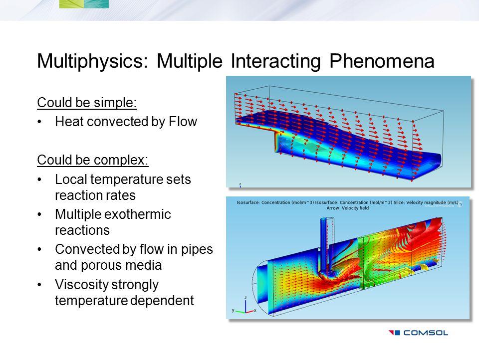 2D Floorplan Geometry: Hallway Right click on Geometry (under Workplane 1) Choose: Rectangle Width: 20 Height: 4 Position: Corner X: -5 Y: -4.5 Build