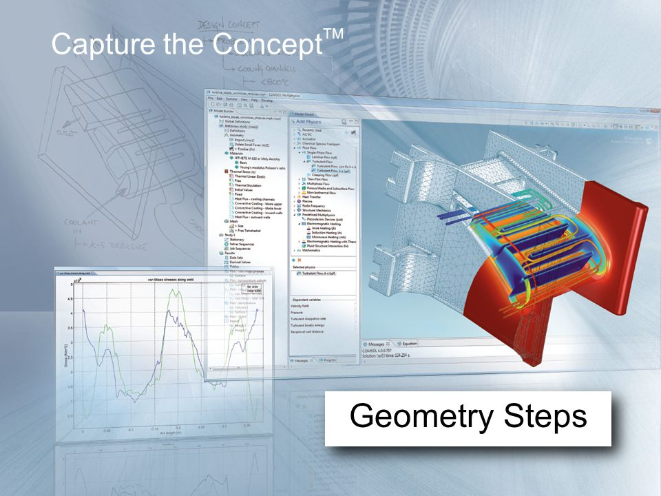 Capture the Concept TM Geometry Steps