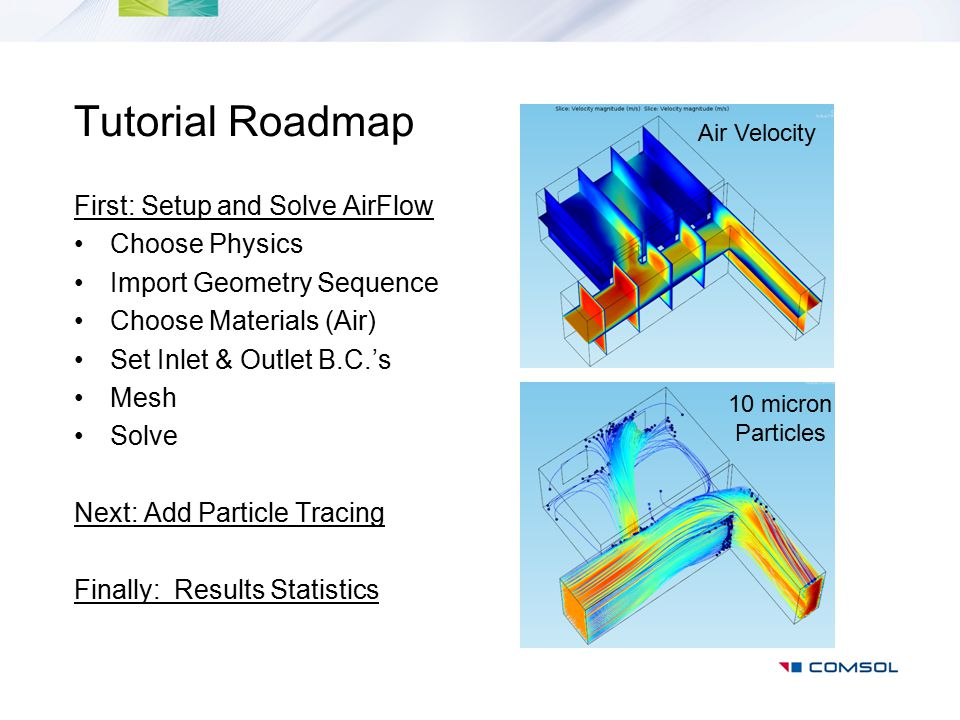 Tutorial Roadmap First: Setup and Solve AirFlow Choose Physics Import Geometry Sequence Choose Materials (Air) Set Inlet & Outlet B.C.'s Mesh Solve Ne