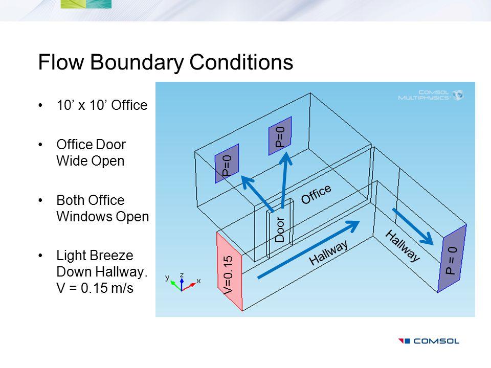 2D Door Outline: Door Rectangle Right click on Geometry (under Workplane 2) Choose: Rectangle Width: 3 Height: 6.5 Position: Corner X: 3 Y: -2.5 Build