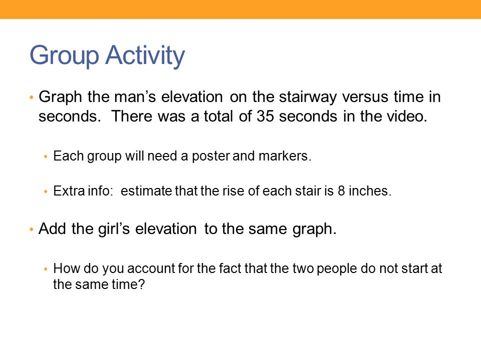 Group Activity Graph the man's elevation on the stairway versus time in seconds.
