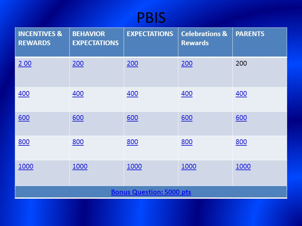 Incentives & Rewards: 200 Positive Behavioral Interventions and Supports Answer What is PBIS.