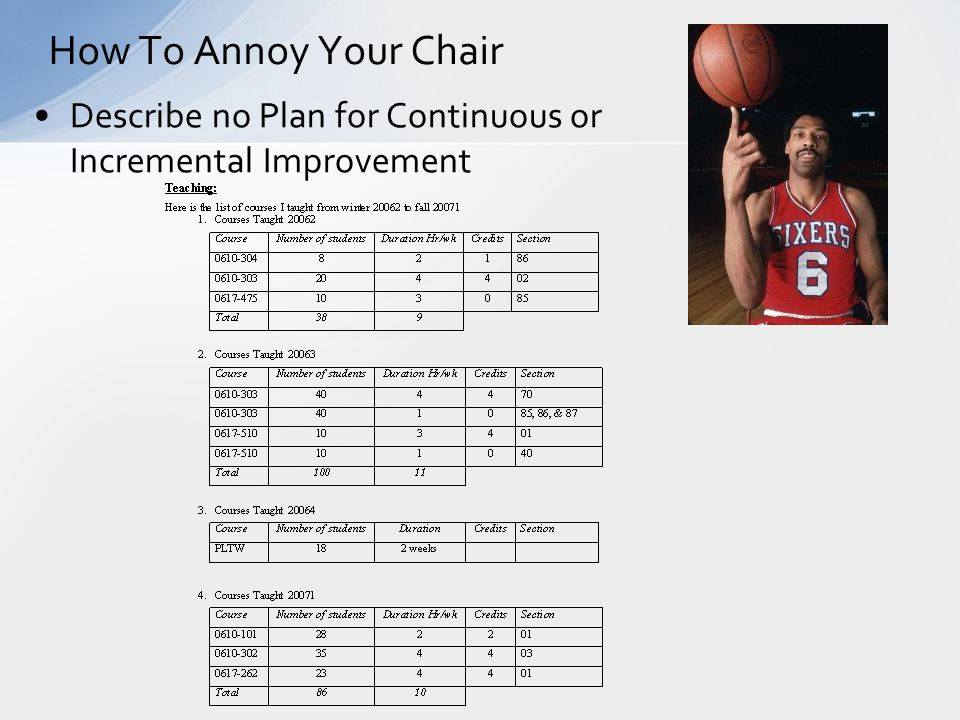 Describe no Plan for Continuous or Incremental Improvement How To Annoy Your Chair