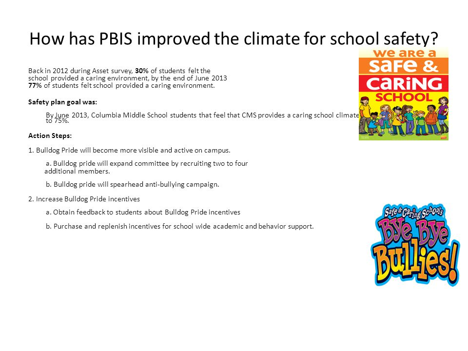 How has PBIS improved the climate for school safety? Back in 2012 during Asset survey, 30% of students felt the school provided a caring environment,