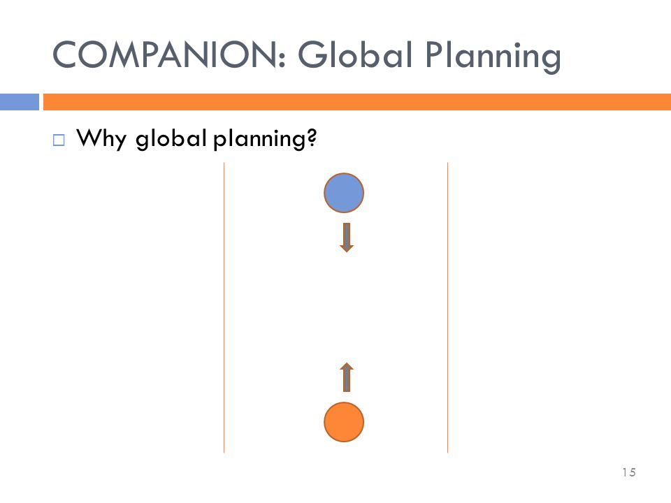  Why global planning COMPANION: Global Planning 15
