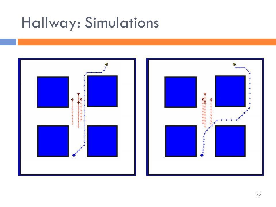 Hallway: Simulations 33