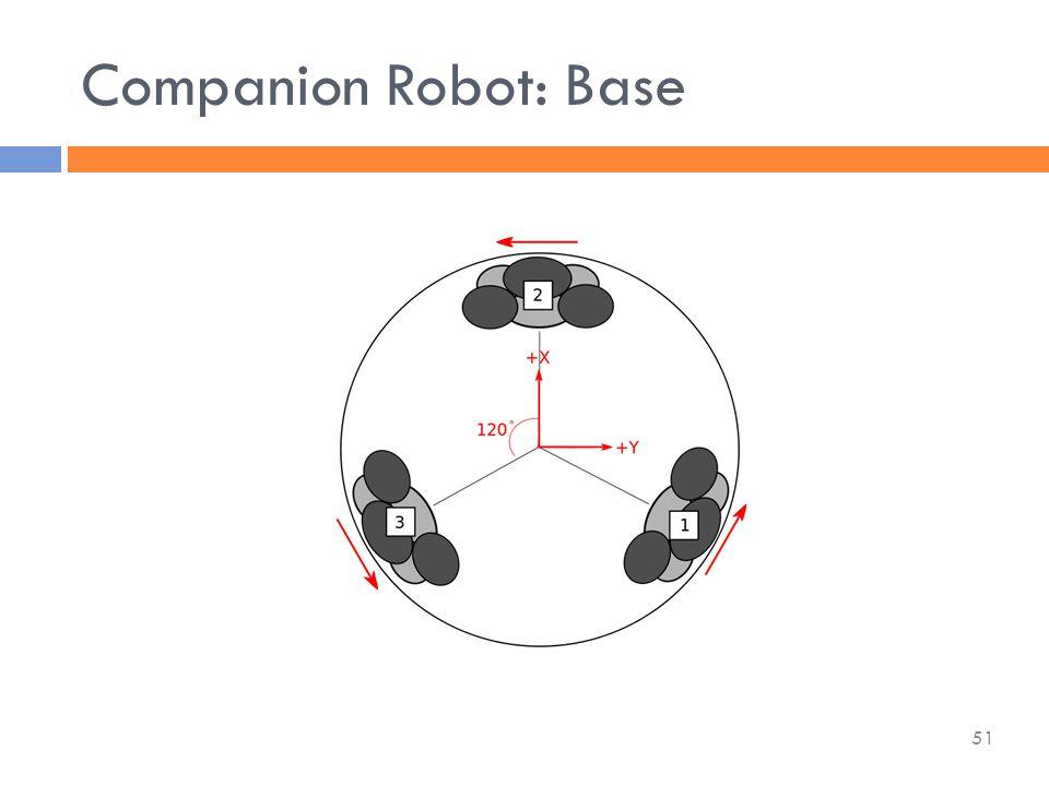 Companion Robot: Base 51