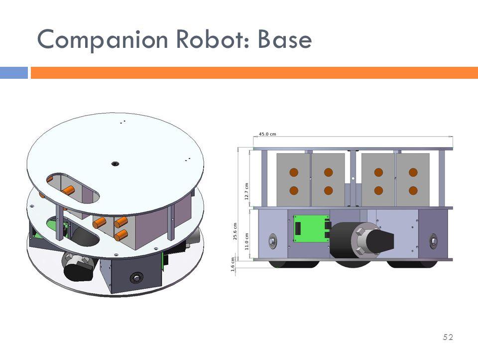 Companion Robot: Base 52