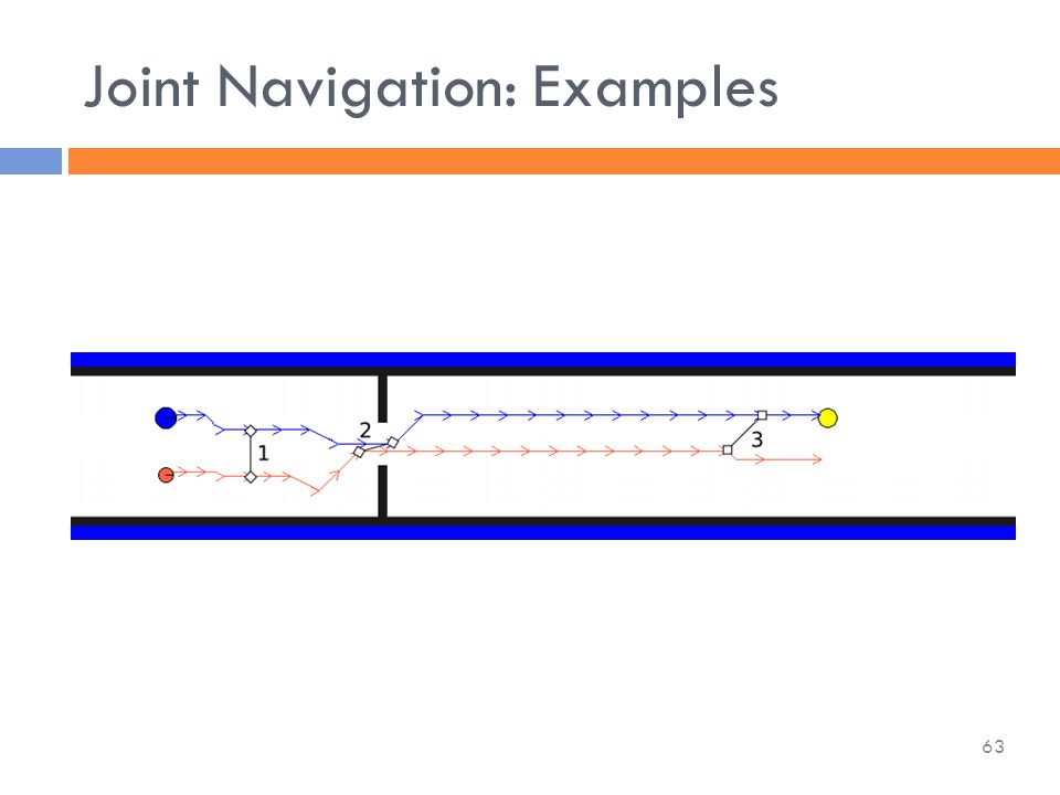 Joint Navigation: Examples 63