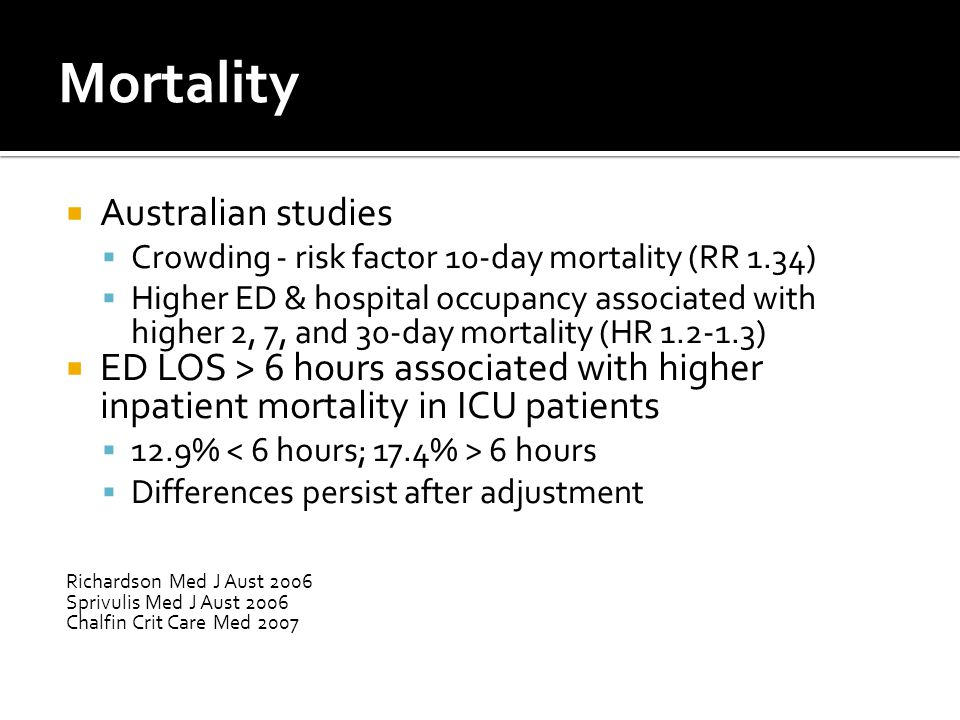 Mortality  Australian studies  Crowding - risk factor 10-day mortality (RR 1.34)  Higher ED & hospital occupancy associated with higher 2, 7, and 3