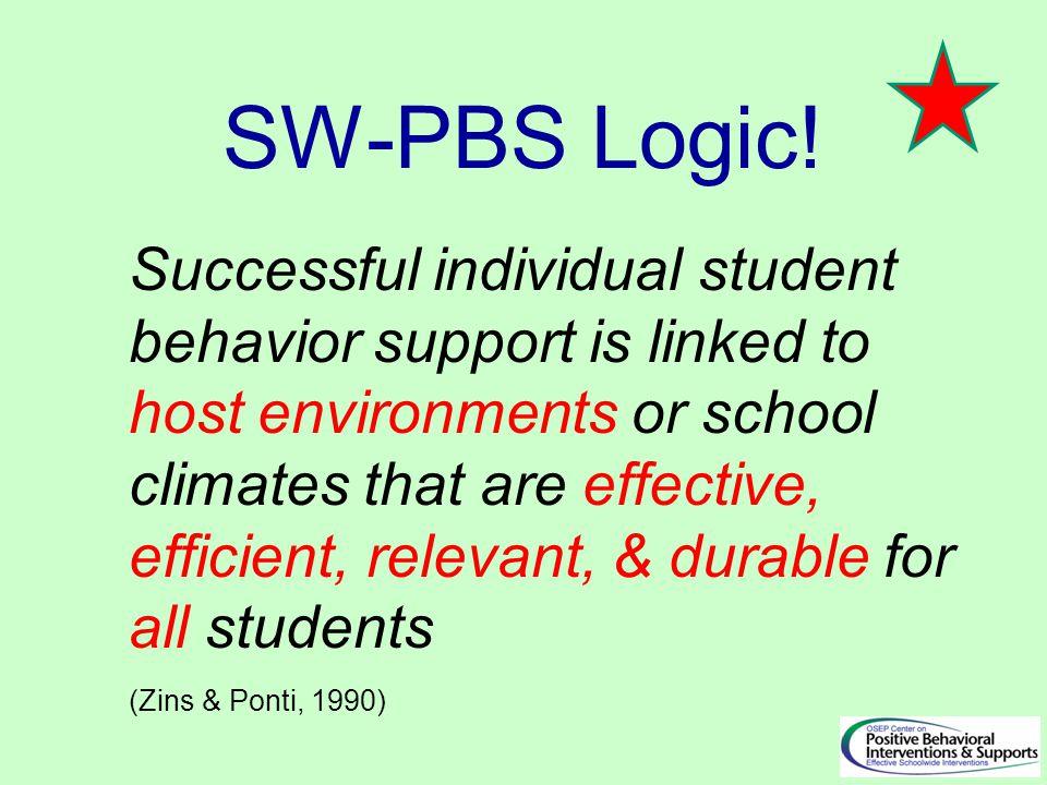 SW-PBS Logic.
