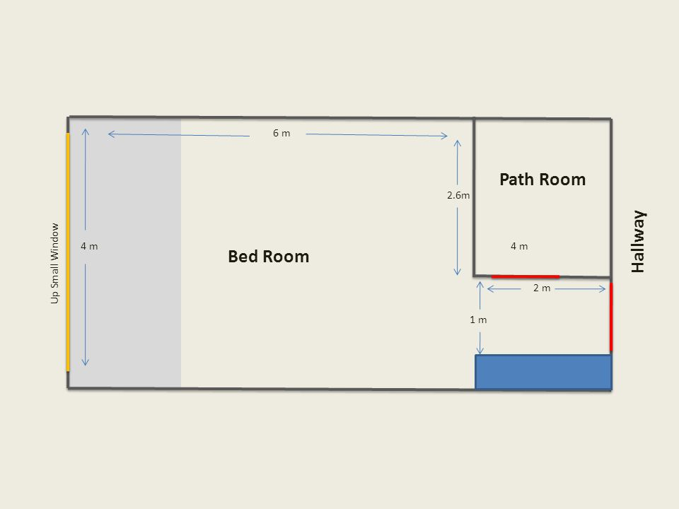 Up Small Window Bed Room 6 m 4 m 2 m 1 m 4 m Path Room Hallway 2.6m