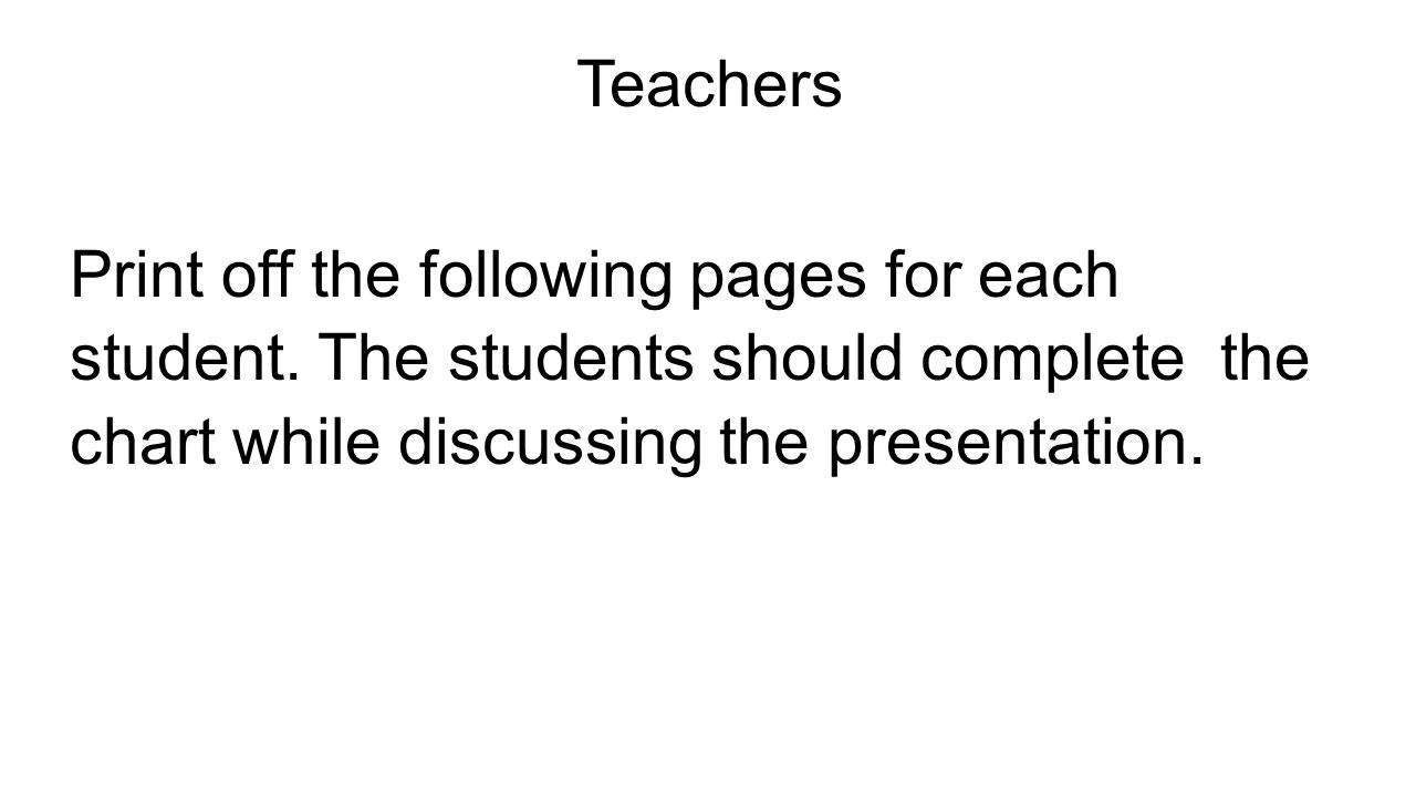 Teachers Print off the following pages for each student. The students should complete the chart while discussing the presentation.