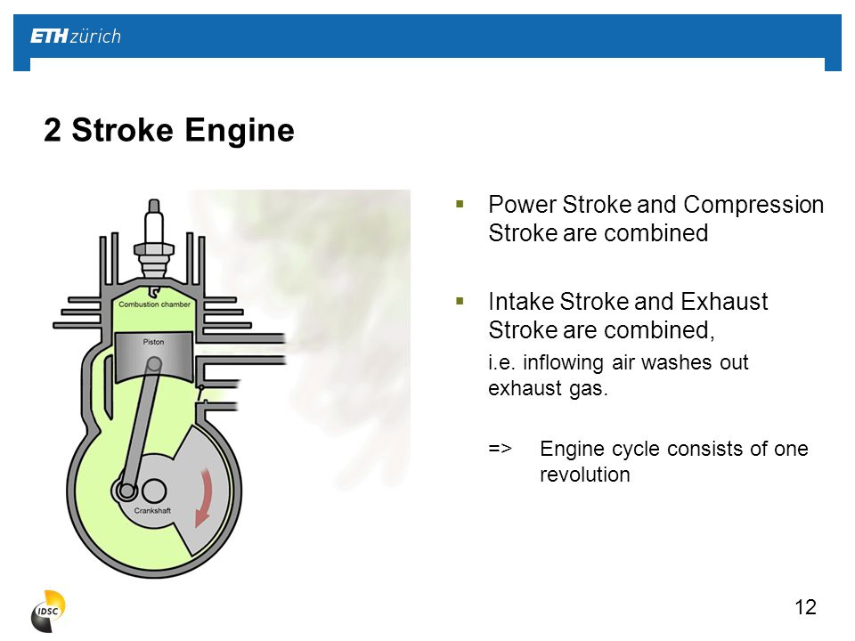  Power Stroke and Compression Stroke are combined  Intake Stroke and Exhaust Stroke are combined, i.e.