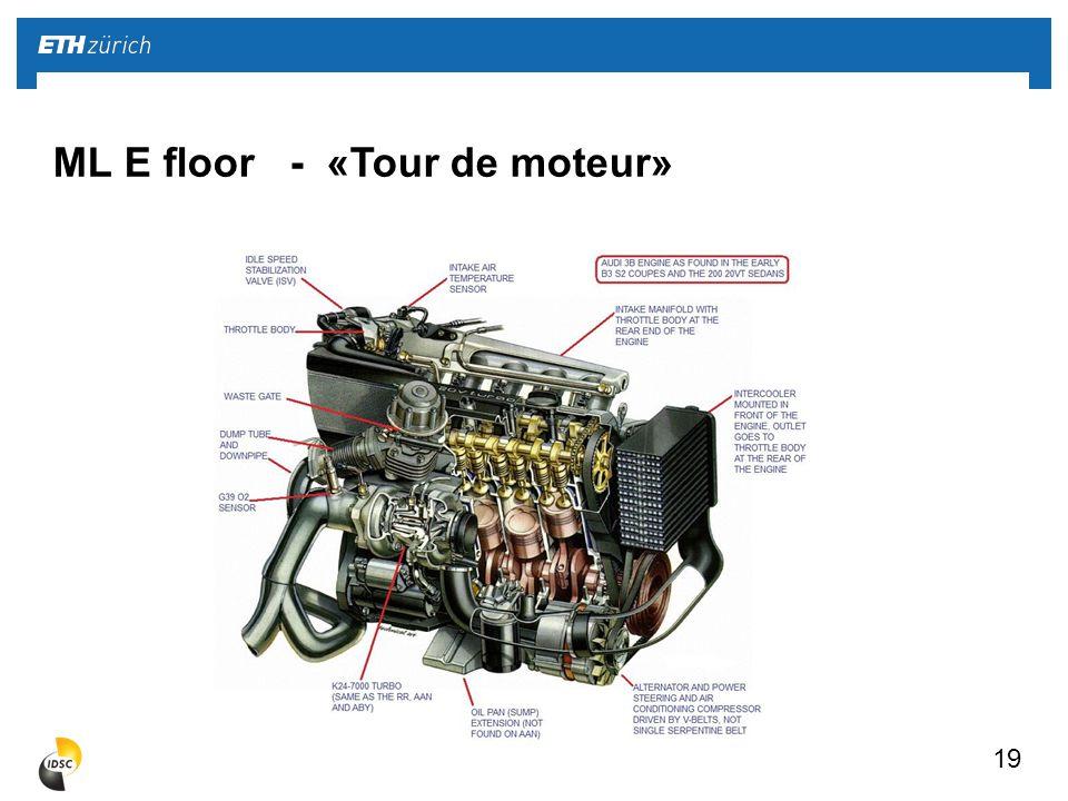 19 ML E floor - «Tour de moteur»
