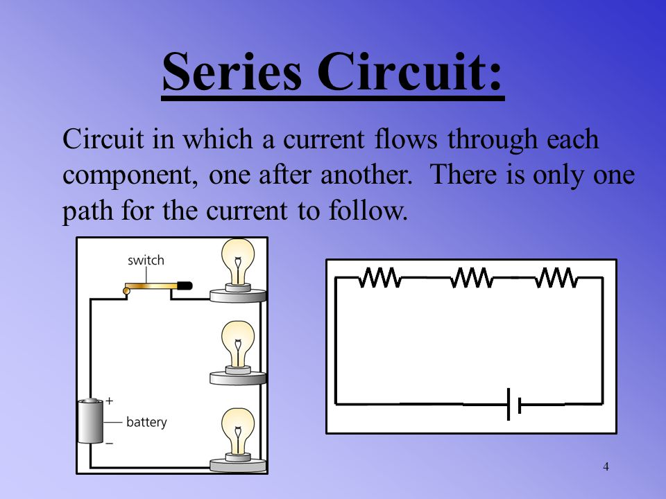 Electric Circuits There are two different types of electrical circuits.