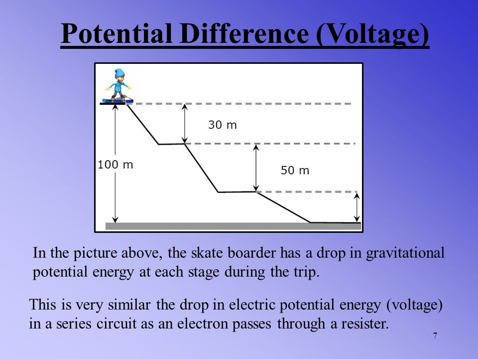 Once again because there is only one path in a series circuit, for the case of resistance this means that each electron will have to go through every resister with in the circuit.