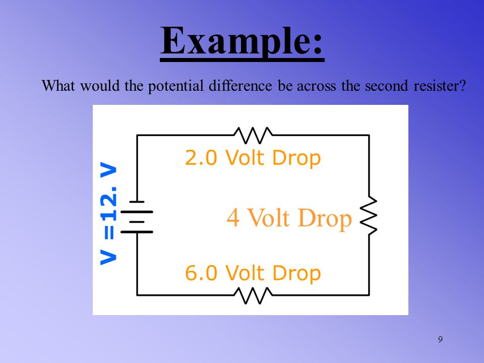 8 12V 2V4V6V In a series circuit the total voltage drop across the entire circuit is equal to the sum of the individual voltage drops across each resi