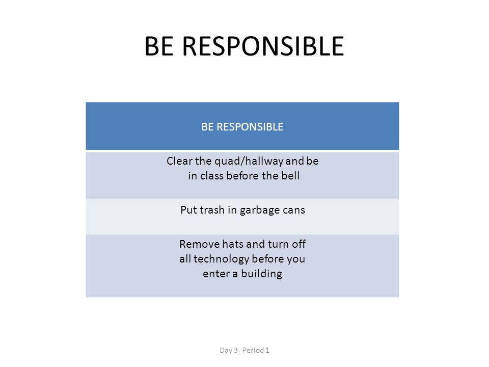 BE RESPONSIBLE Clear the quad/hallway and be in class before the bell Put trash in garbage cans Remove hats and turn off all technology before you enter a building Day 3- Period 1