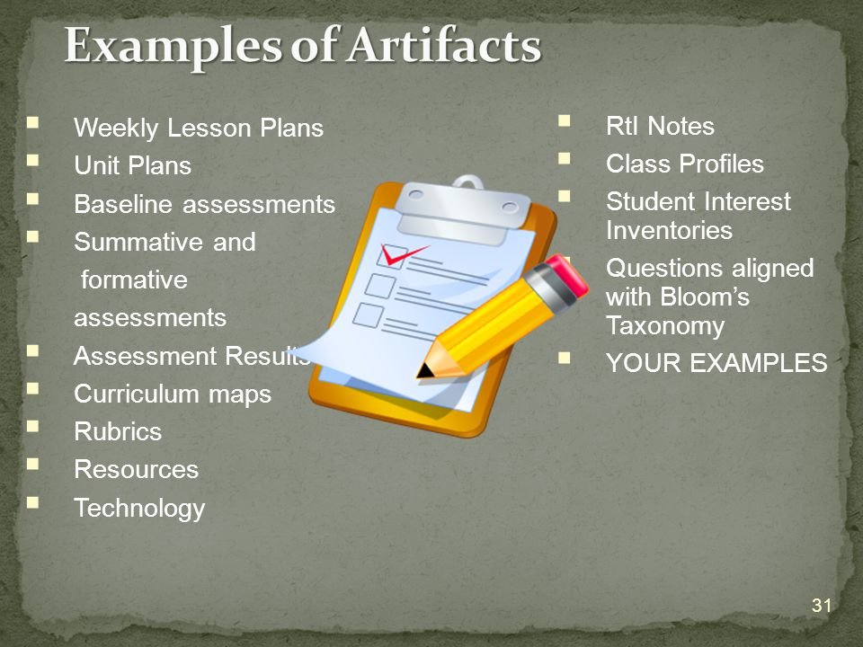  Weekly Lesson Plans  Unit Plans  Baseline assessments  Summative and formative assessments  Assessment Results  Curriculum maps  Rubrics  Resources  Technology  RtI Notes  Class Profiles  Student Interest Inventories  Questions aligned with Bloom's Taxonomy  YOUR EXAMPLES 31