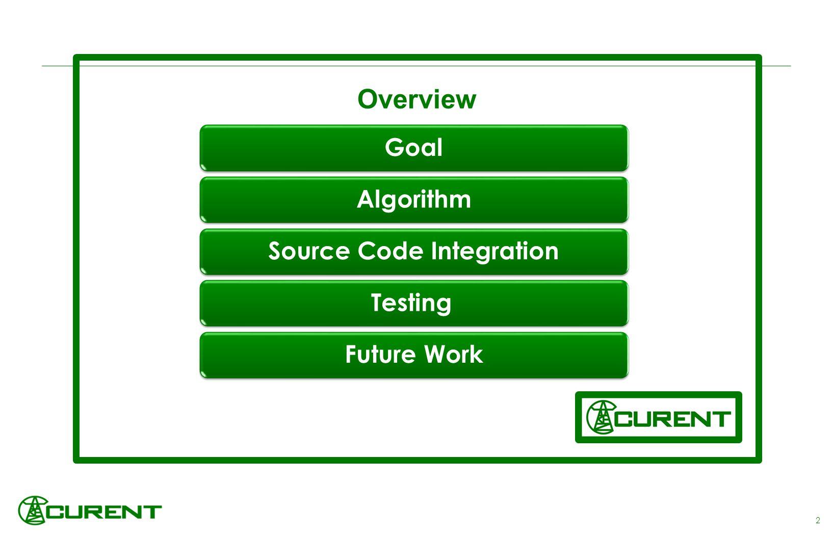 Overview 2 GoalAlgorithmSource Code IntegrationTestingFuture Work