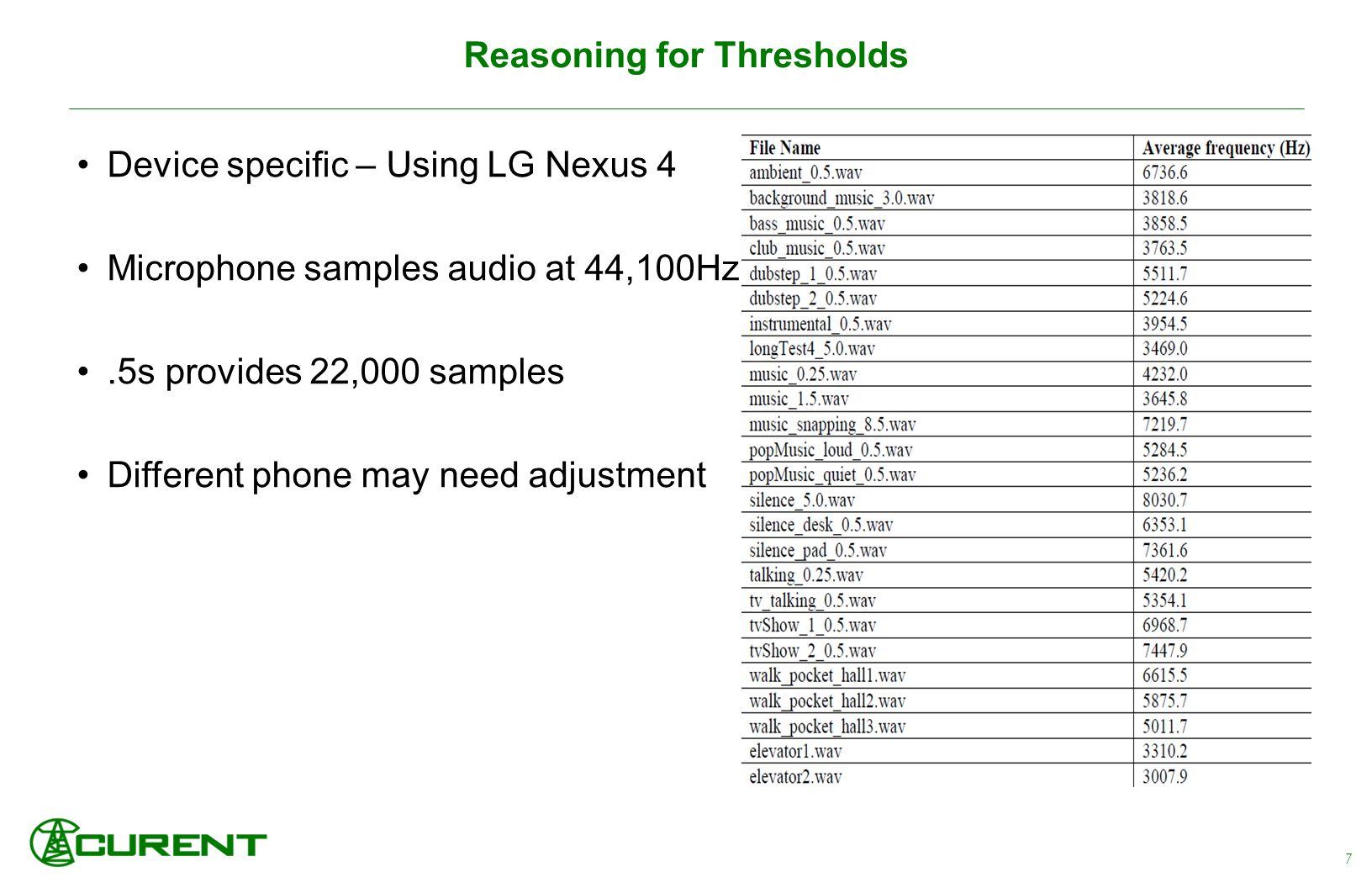 Reasoning for Thresholds Device specific – Using LG Nexus 4 Microphone samples audio at 44,100Hz.5s provides 22,000 samples Different phone may need adjustment 7
