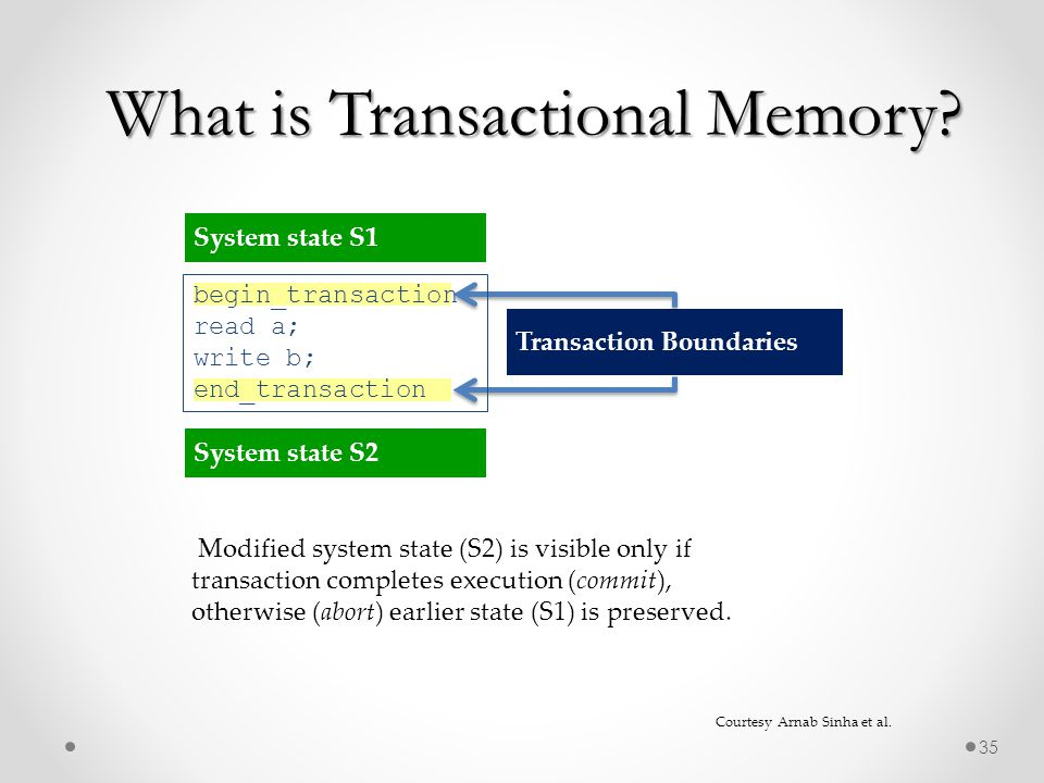 35 What is Transactional Memory.