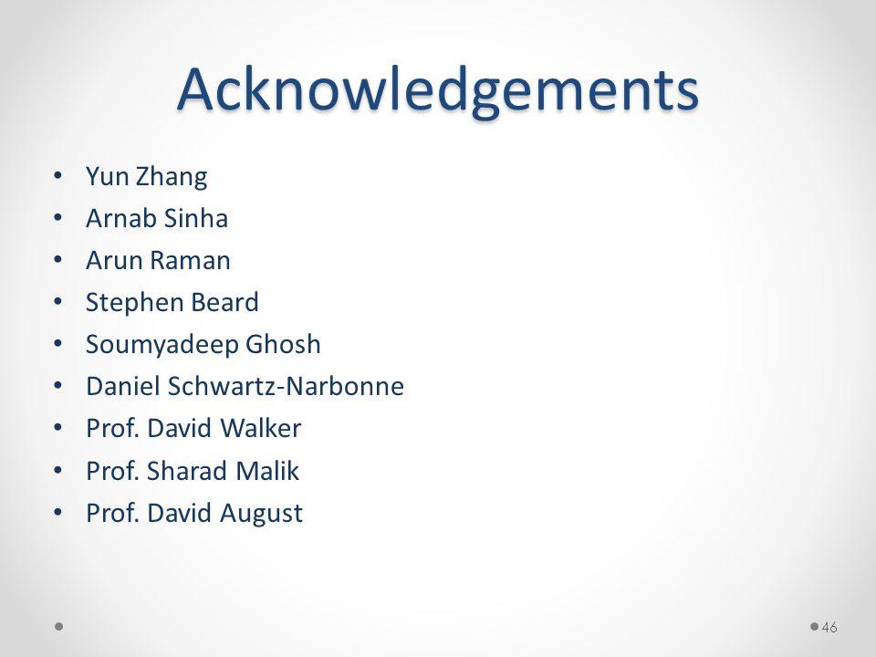 Acknowledgements Yun Zhang Arnab Sinha Arun Raman Stephen Beard Soumyadeep Ghosh Daniel Schwartz-Narbonne Prof.