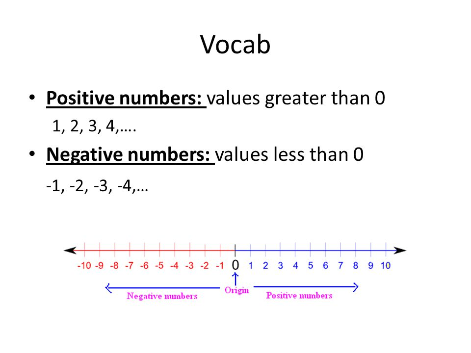 Vocab Positive numbers: values greater than 0 1, 2, 3, 4,….