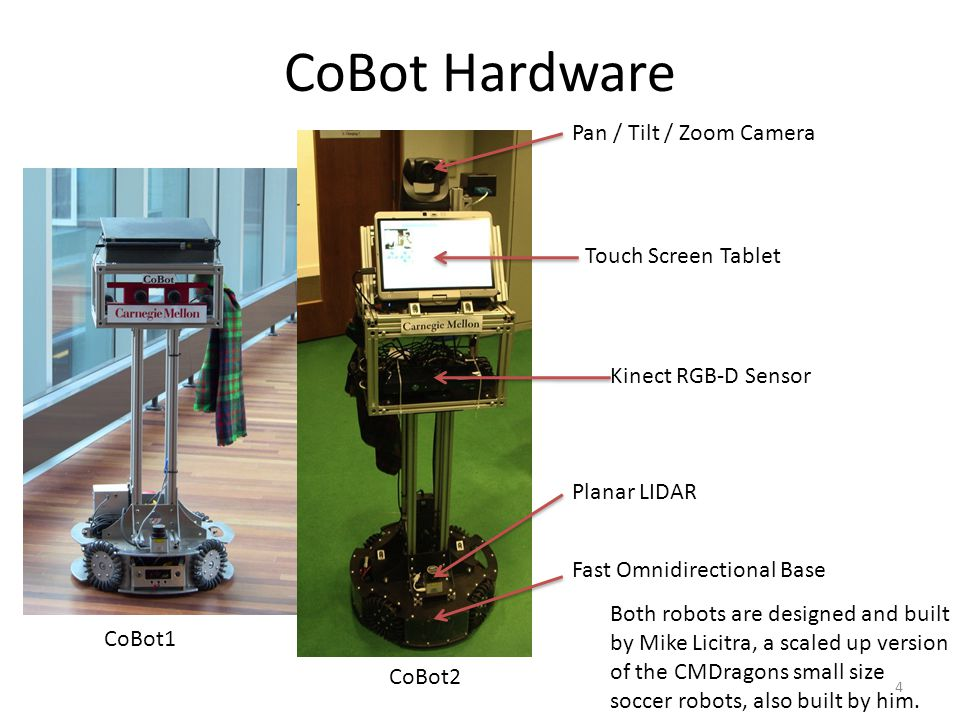 CoBot's Autonomous Capabilities Robust localization with Corrective Gradient Refinement Algorithm [1] Fully autonomous navigation Robust obstacle avoidance Elevator traversal with human help [1] Corrective Gradient Refinement for Mobile Robot Localization, Joydeep Biswas, Brian Coltin and Manuela Veloso.