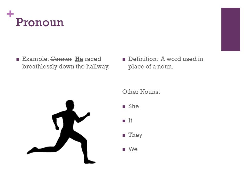 + Pronoun Definition: A word used in place of a noun.