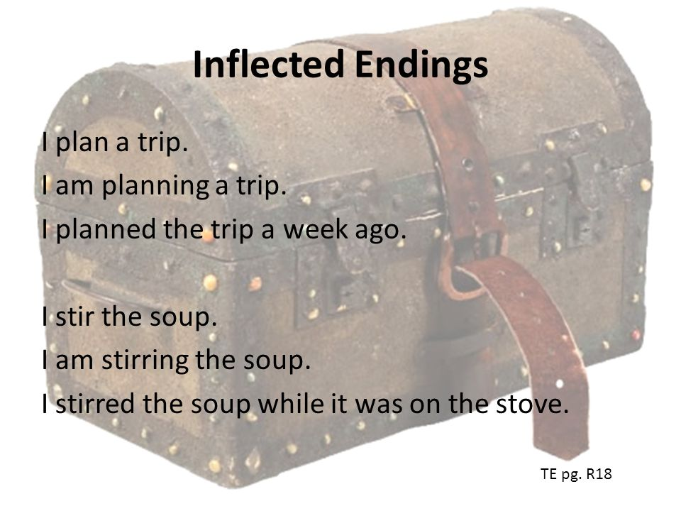 Inflected Endings I plan a trip. I am planning a trip. I planned the trip a week ago. I stir the soup. I am stirring the soup. I stirred the soup whil