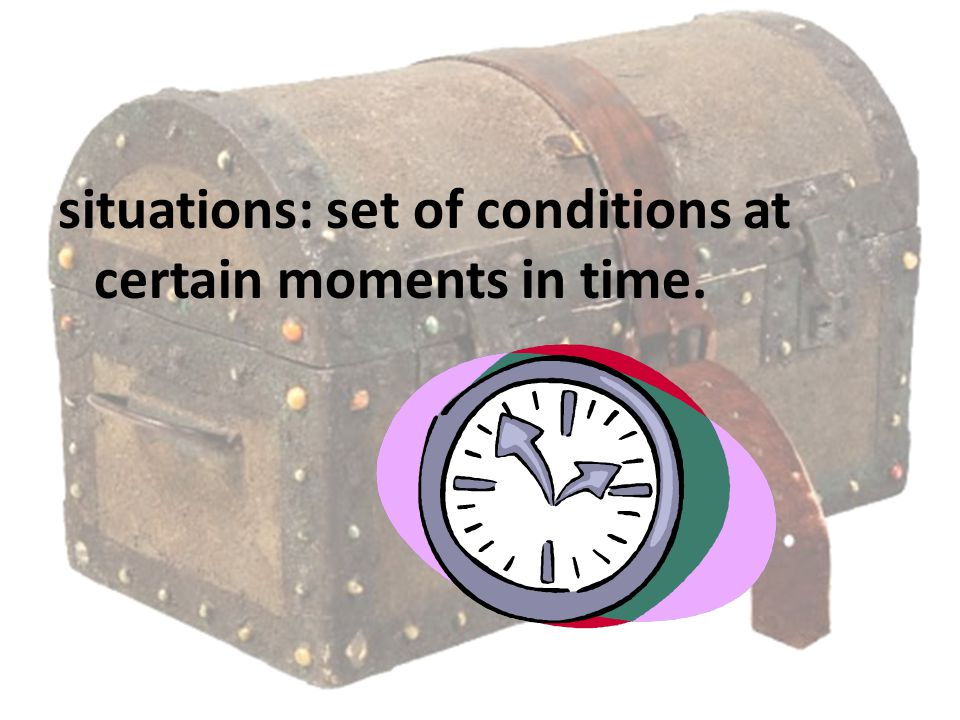 situations: set of conditions at certain moments in time.