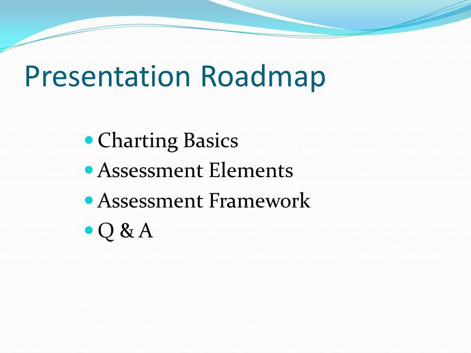 Charting Basics Assessment Elements Assessment Framework Q & A Presentation Roadmap