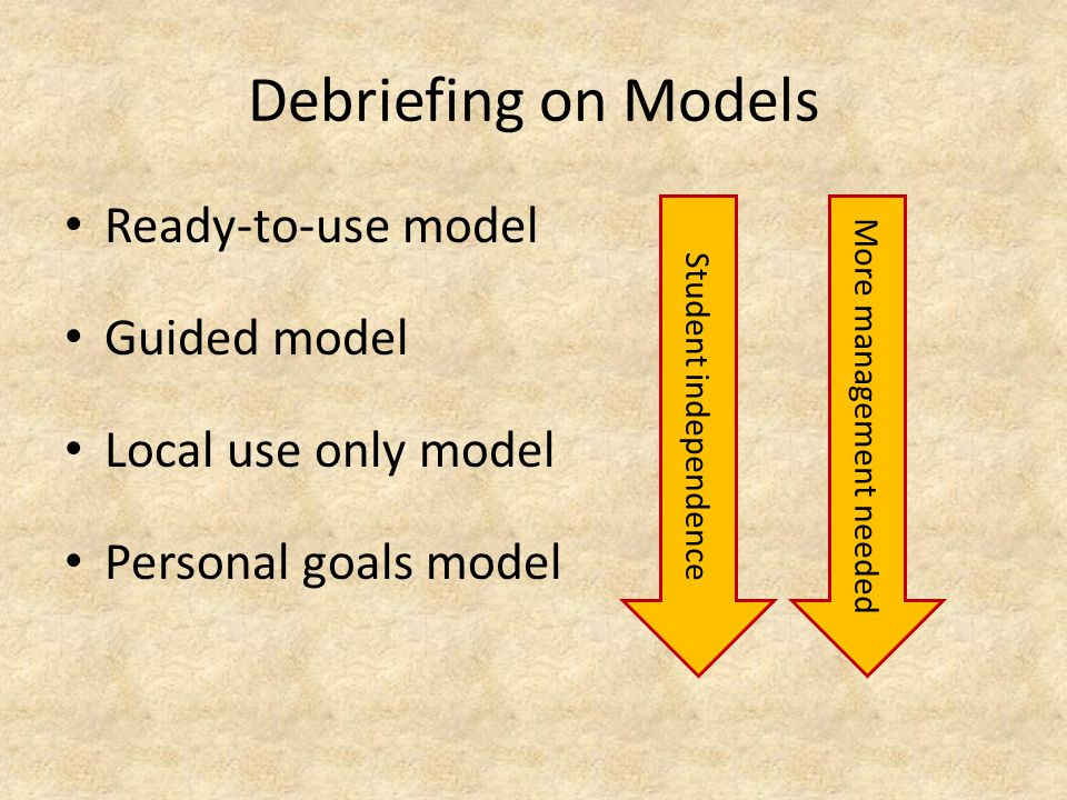 Debriefing on Models Ready-to-use model Guided model Local use only model Personal goals model Student independence More management needed