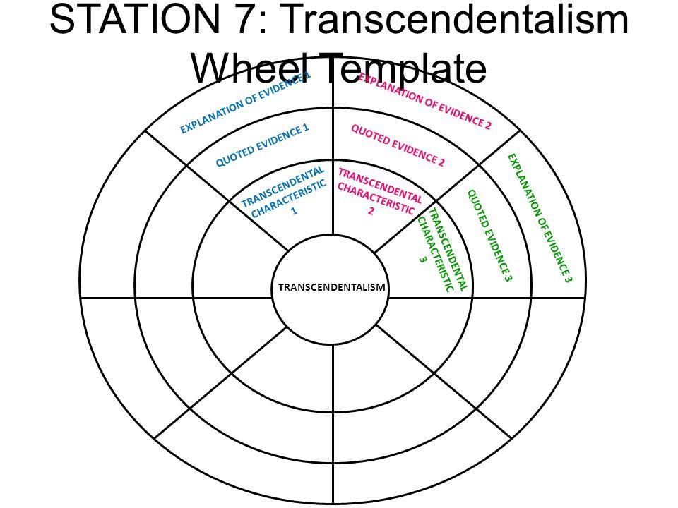 STATION 7: Transcendentalism Wheel Template TRANSCENDENTAL CHARACTERISTIC 1 TRANSCENDENTAL CHARACTERISTIC 2 TRANSCENDENTAL CHARACTERISTIC 3 QUOTED EVIDENCE 2 EXPLANATION OF EVIDENCE 2 QUOTED EVIDENCE 1 EXPLANATION OF EVIDENCE 1 QUOTED EVIDENCE 3 EXPLANATION OF EVIDENCE 3 TRANSCENDENTALISM