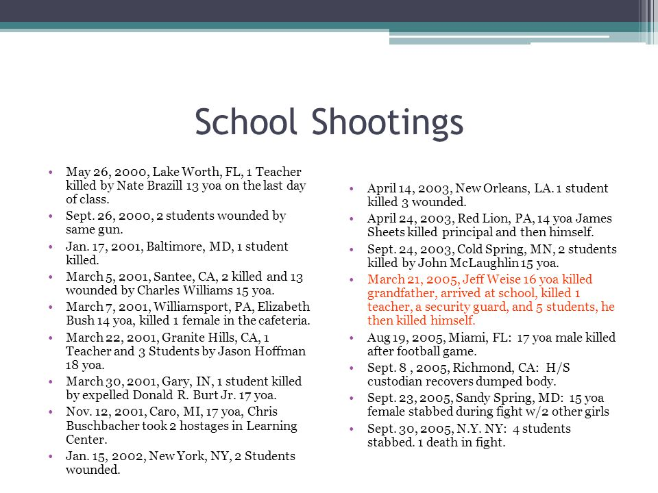 School Shootings Oct.7, 2005, Richardson, TX: 17 yoa male student shot after a fight broke out.