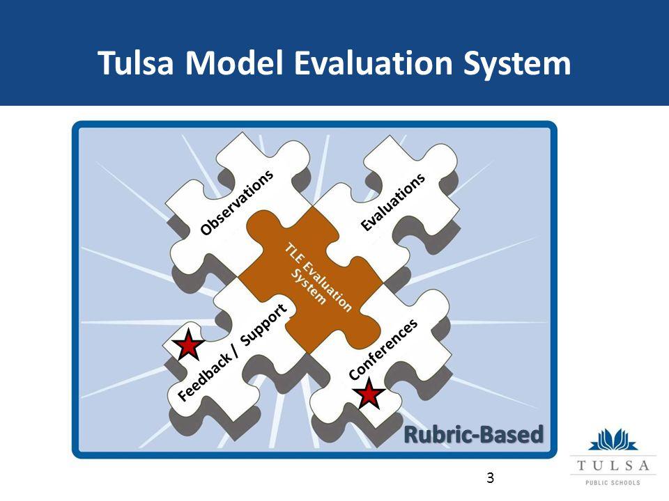 Tulsa Model Evaluation System Observations Evaluations Conferences Feedback / Support 3