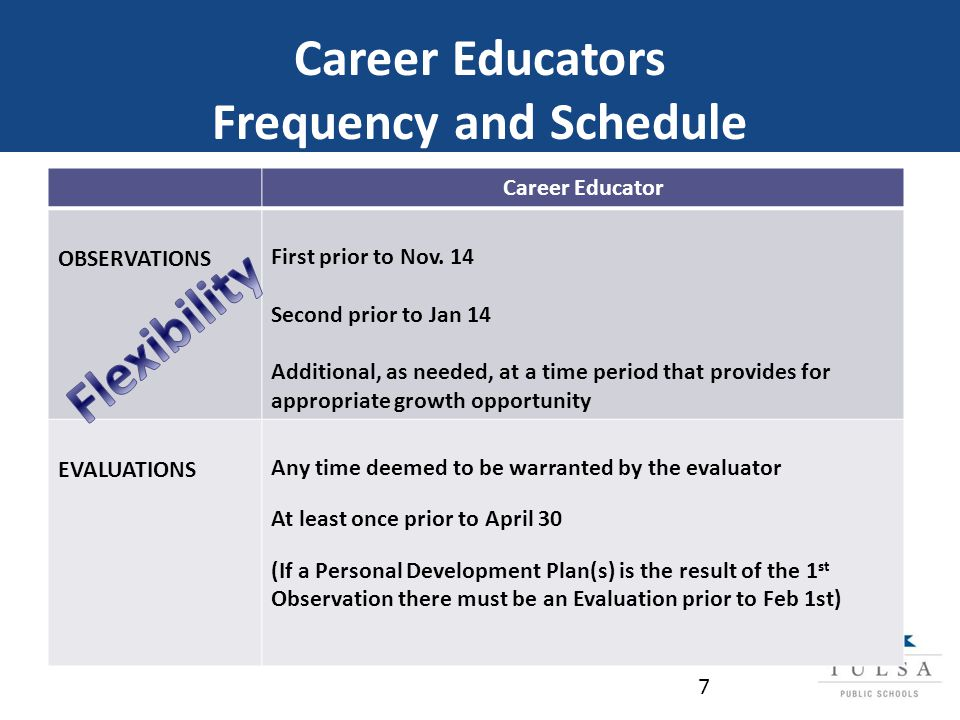 Career Educator OBSERVATIONS First prior to Nov.