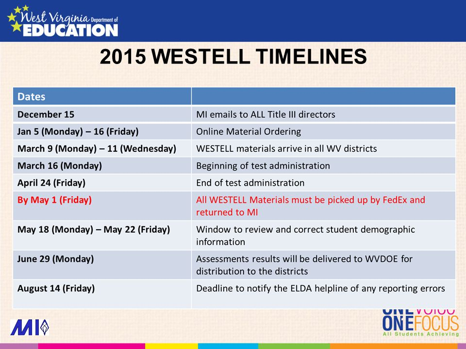 2015 WESTELL TIMELINES