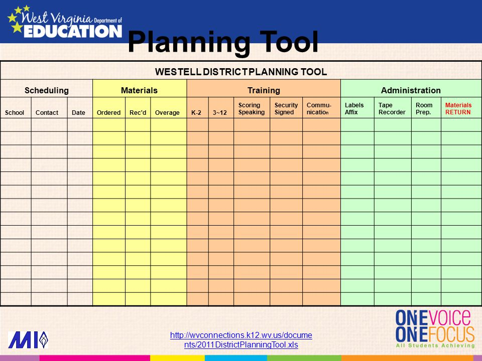 Planning Tool http://wvconnections.k12.wv.us/docume nts/2011DistrictPlanningTool.xls WESTELL DISTRICT PLANNING TOOL SchedulingMaterialsTrainingAdministration SchoolContactDateOrderedRec dOverageK-23~12 Scoring Speaking Security Signed Commu- nicatio n Labels Affix Tape Recorder Room Prep.