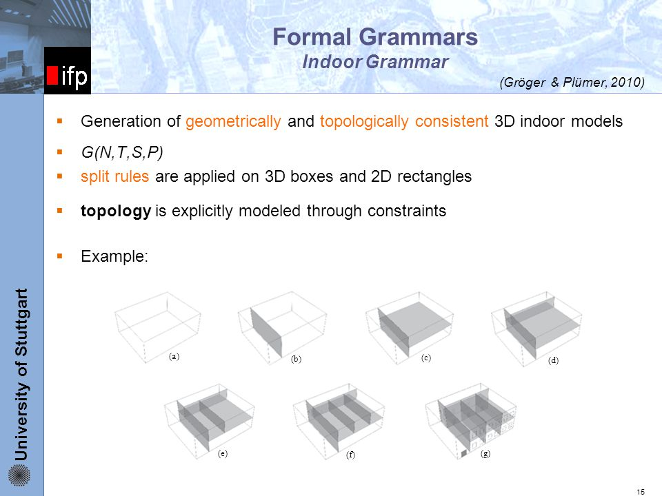 University of Stuttgart ifp Formal Grammars Indoor Grammar 15 (Gröger & Plümer, 2010)  Generation of geometrically and topologically consistent 3D indoor models  G(N,T,S,P)  split rules are applied on 3D boxes and 2D rectangles  topology is explicitly modeled through constraints  Example: (a) (b) (c) (d) (e)(f) (g)
