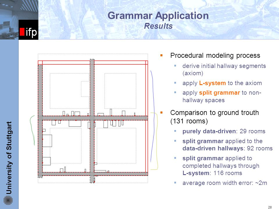 University of Stuttgart ifp Grammar Application Results  Procedural modeling process  derive initial hallway segments (axiom)  apply L-system to the axiom  apply split grammar to non- hallway spaces  Comparison to ground trouth (131 rooms)  purely data-driven: 29 rooms  split grammar applied to the data-driven hallways: 92 rooms  split grammar applied to completed hallways through L-system: 116 rooms  average room width error: ~2m 28