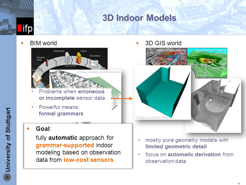University of Stuttgart ifp 3D Indoor Models 4  3D GIS world © http://stem.cs.pusan.ac.k/ isa2009/keynote.html © http://buildipedia.com  BIM world  high geometric and semantic detail  modeled manually © www.monstercommercial.com © Budroni & Böhm, 2009  mostly pure geometry models with limited geometric detail  focus on automatic derivation from observation data  Problems when erroneous or incomplete sensor data  Powerful means: formal grammars  Goal: fully automatic approach for grammar-supported indoor modeling based on observation data from low-cost sensors