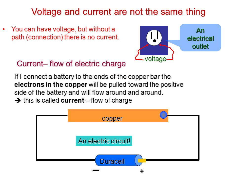 Electric current (symbol I) DEF: the rate at which charge flows past a given cross-section.DEF: the rate at which charge flows past a given cross-section.