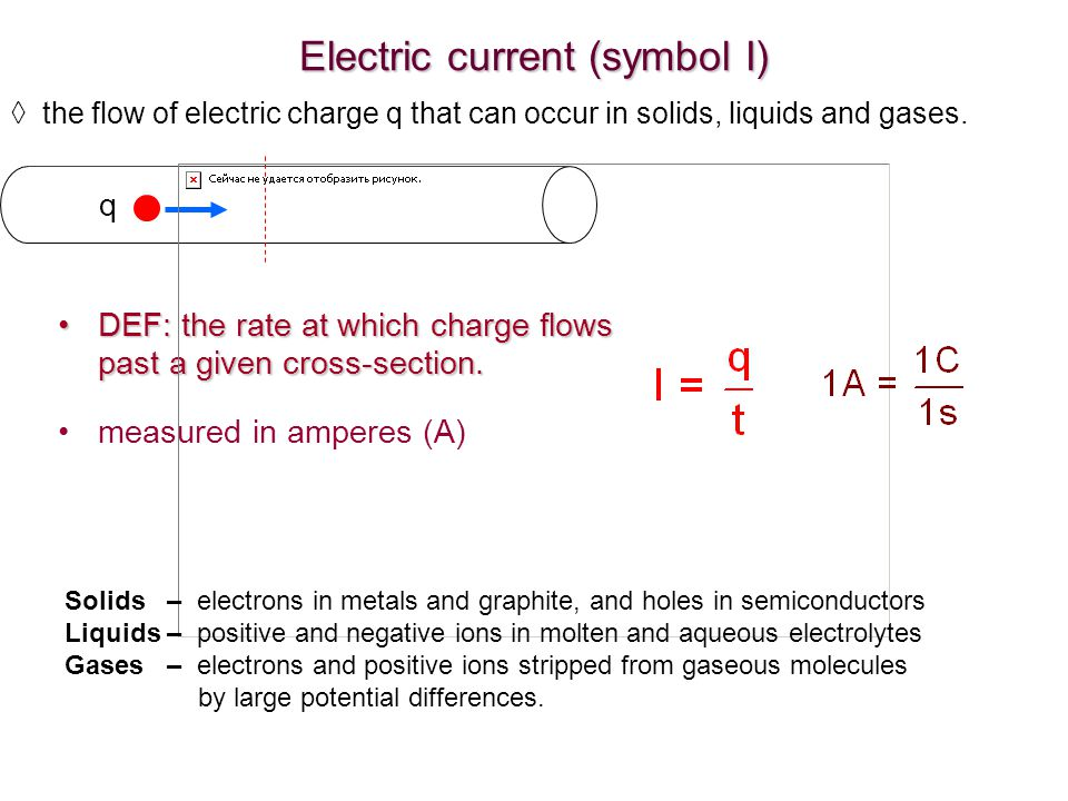 Example A copper wire has a length of 160 m and a diameter of 1.00 mm.