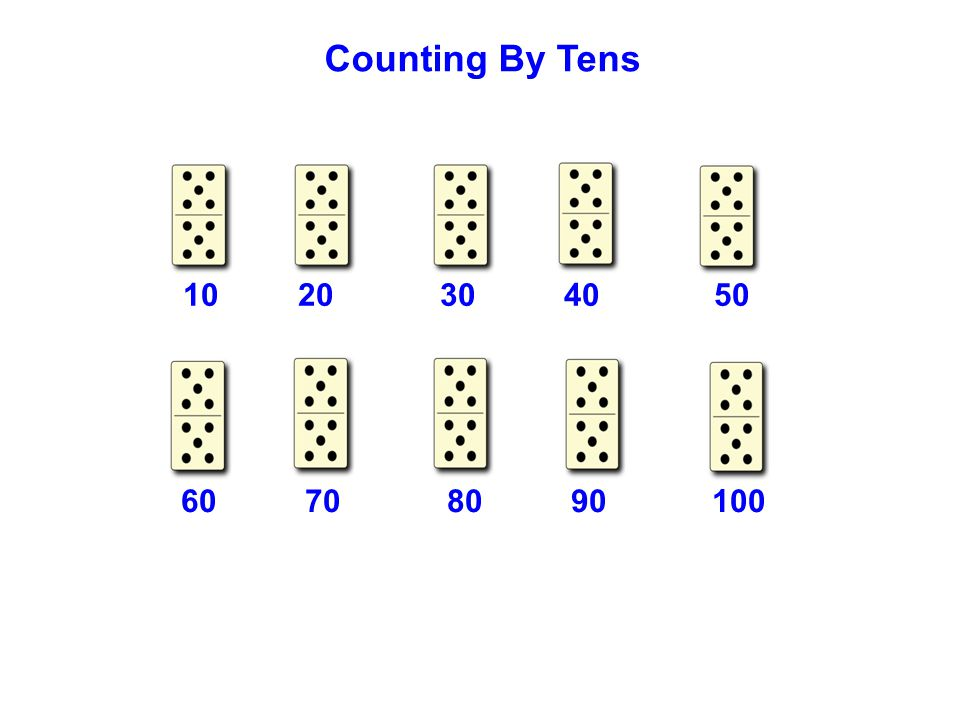 Counting By Tens 10 20 30 40 50 60 70 80 90 100