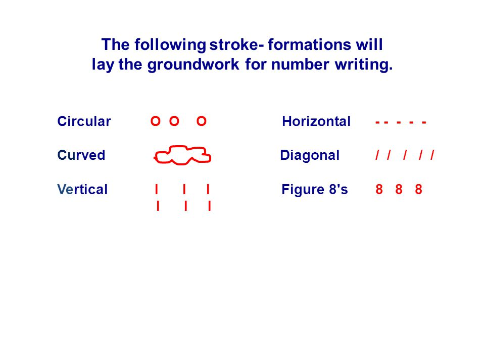 The following stroke- formations will lay the groundwork for number writing.
