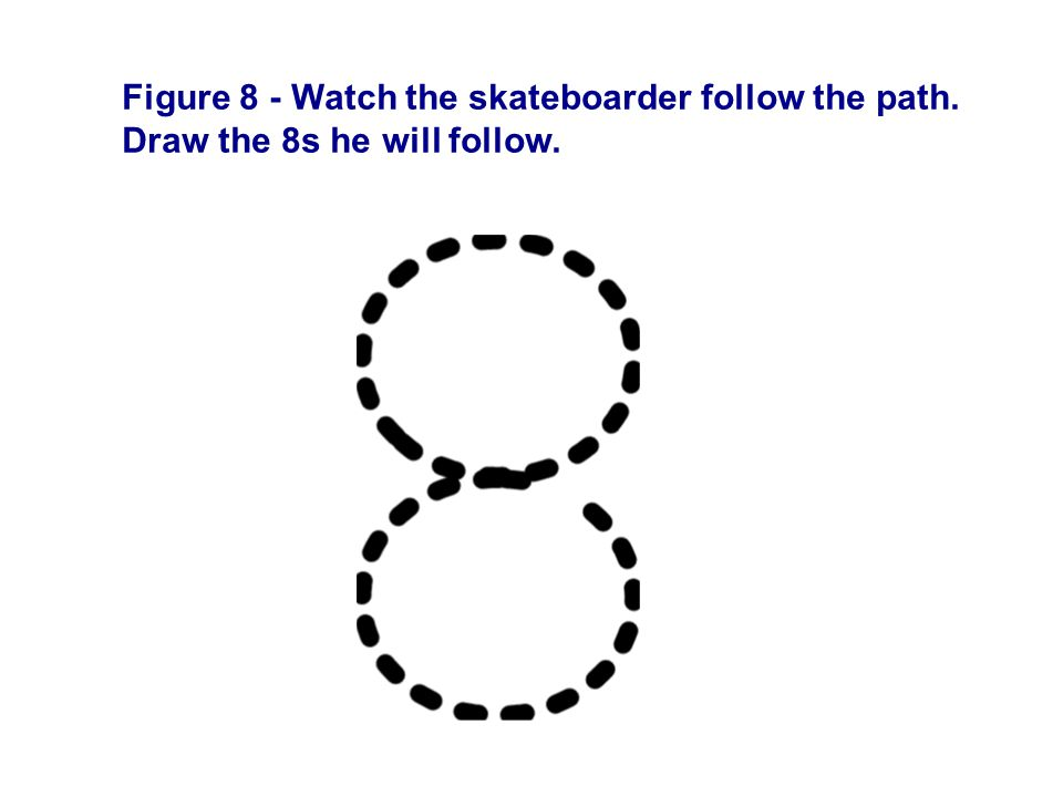 Figure 8 - Watch the skateboarder follow the path. Draw the 8s he will follow.